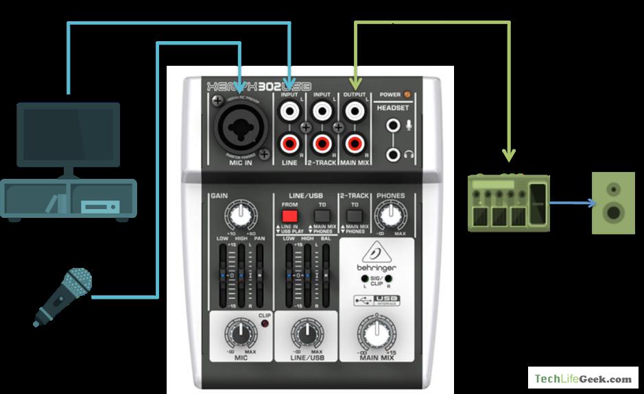 How to setup a karaoke system with home theatre_audiowavegeek_5