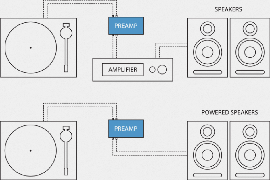What is a tube Preamp_audiowavegeek_5